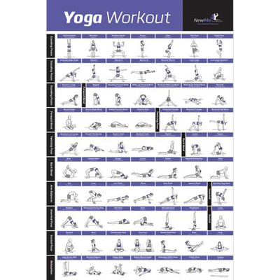 Yoga Exercise Poster